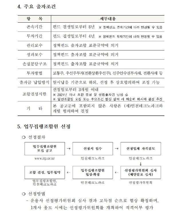 붙임1. 2021년 인천성장펀드 업무집행조합원 모집공고003 (2).jpg